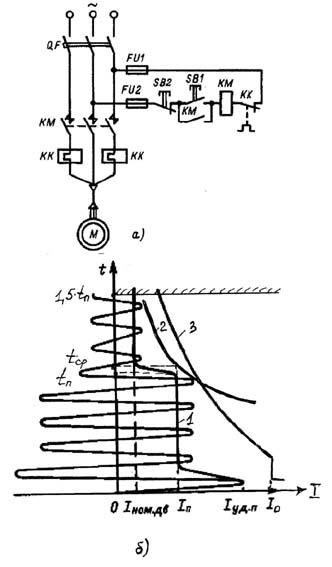 Схема прямого пуска и защиты асинхронного двигателя с короткозамкнутым ротором (а), (б) - пусковая характеристика...